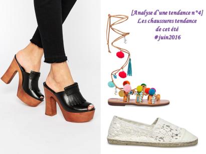 analyse d'une tendance les chaussures tendance de l'été 2016 mode espadrille mules à talons sandales à pompons